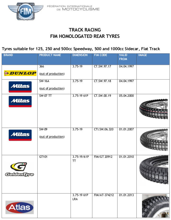 FIM homologated rear tyres1